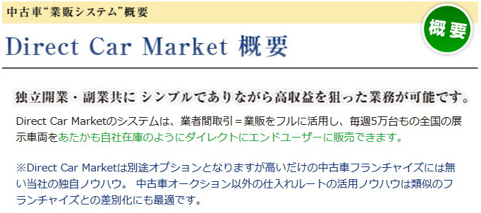 Direct Car Market概要