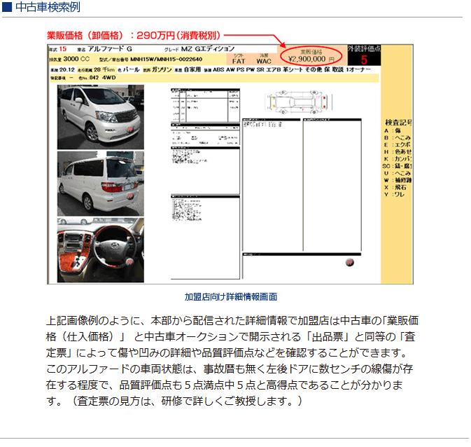 ■中古車検索例